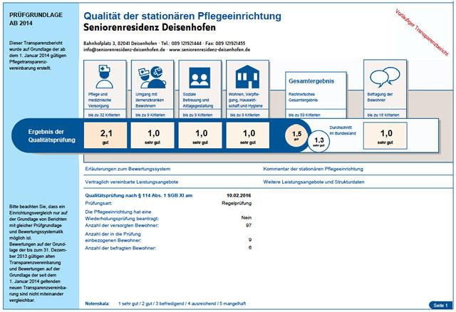 Qualitätsprüfung 2016